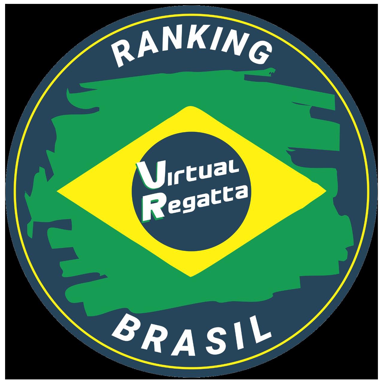 ranking VRB